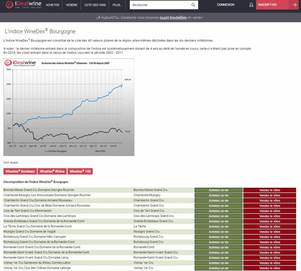 indices iDealwineplacement vin